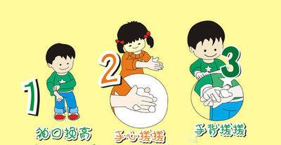 宝宝预防手足口病洗手步骤